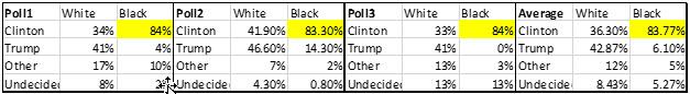 polls_table