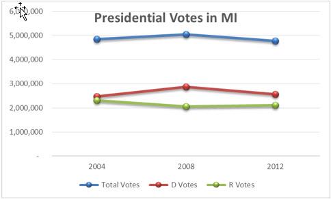 votes_graph