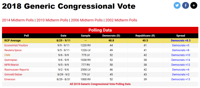 generic_polls.PNG